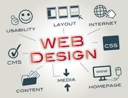 Importance Of Web Design Surbiton